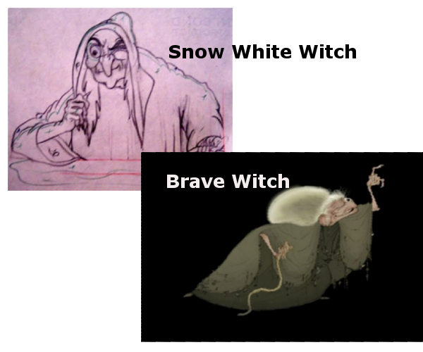 Brave Witch with the witch from the movie Snow White